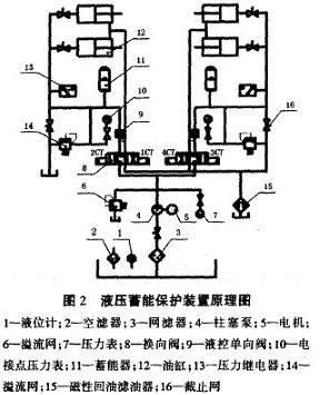 电路 电路图 电子 工程图 平面图 原理图 288_355